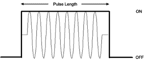Monotonic pulse